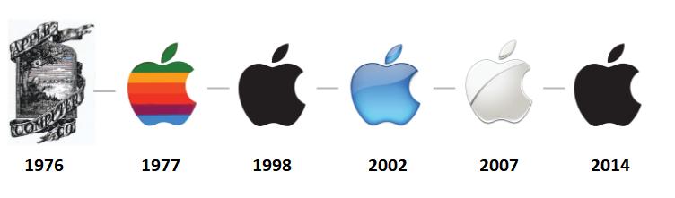 brand-identity-apple